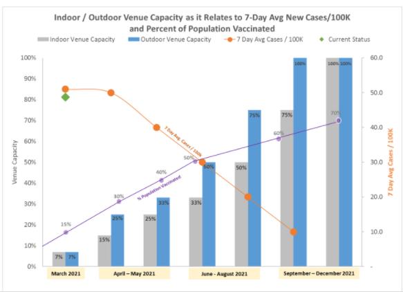 Percentage Base capacity.PNG