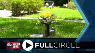 full-circle-funeral-memorial-cremate-cremation-memorial-service.png