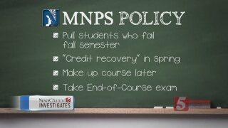 Expert Calls Metro Schools Testing Policy 'Gamesmanship'