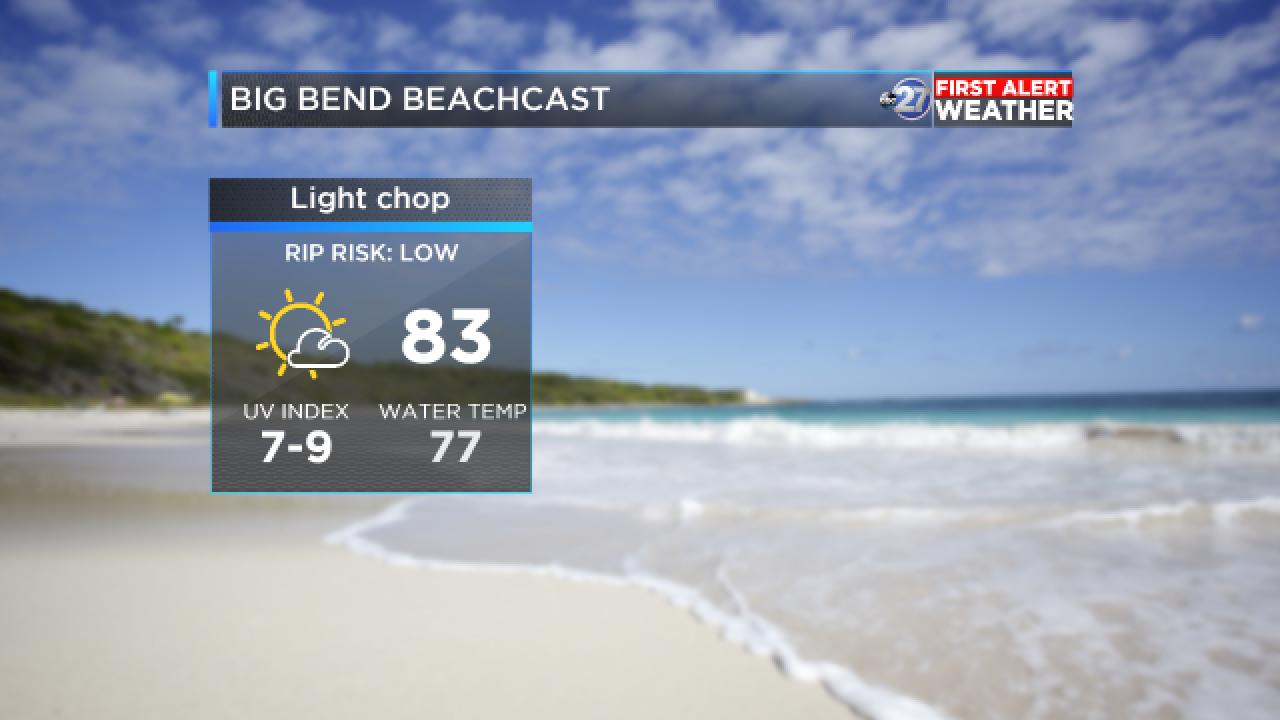 Beach forecast (05/08/2018)