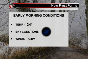 Frost Formation.png