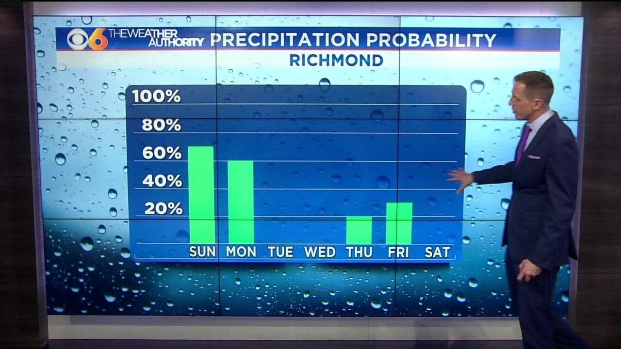 Heavy rainfall possible intoMonday