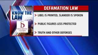 Know the Law – Defamation, Libel, and Slander