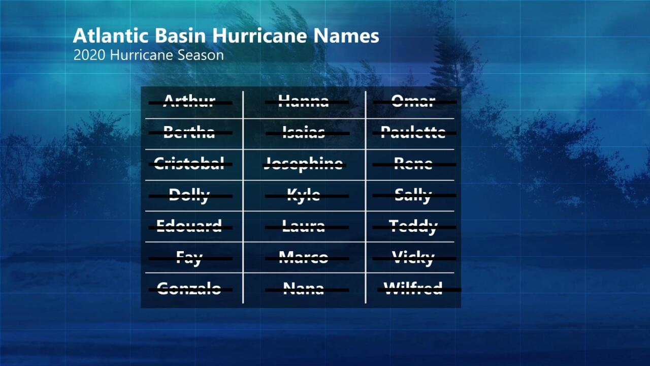Hurricane Names.jpg