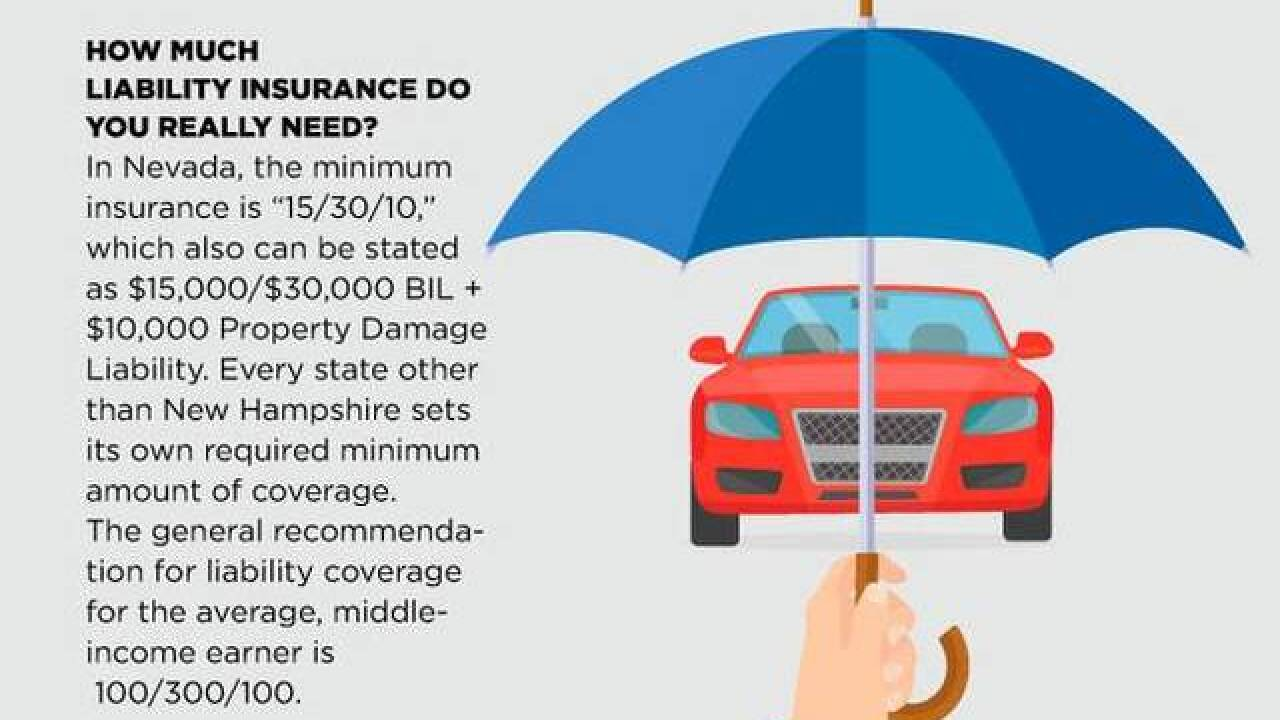 How much car insurance coverage do I really need?