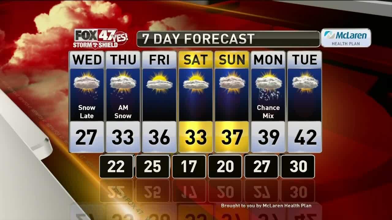 Brett's Forecast 11-12