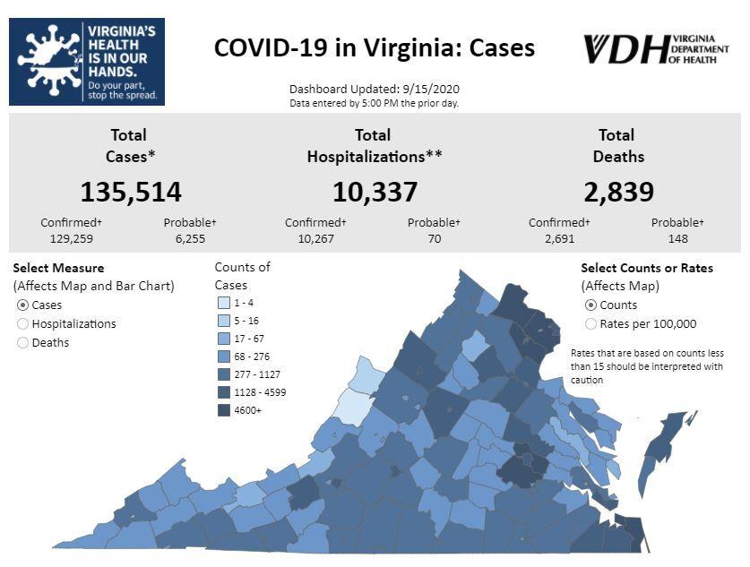 Virginia Department of Health September 105.JPG