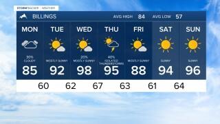 Forecast July 4th, 2021