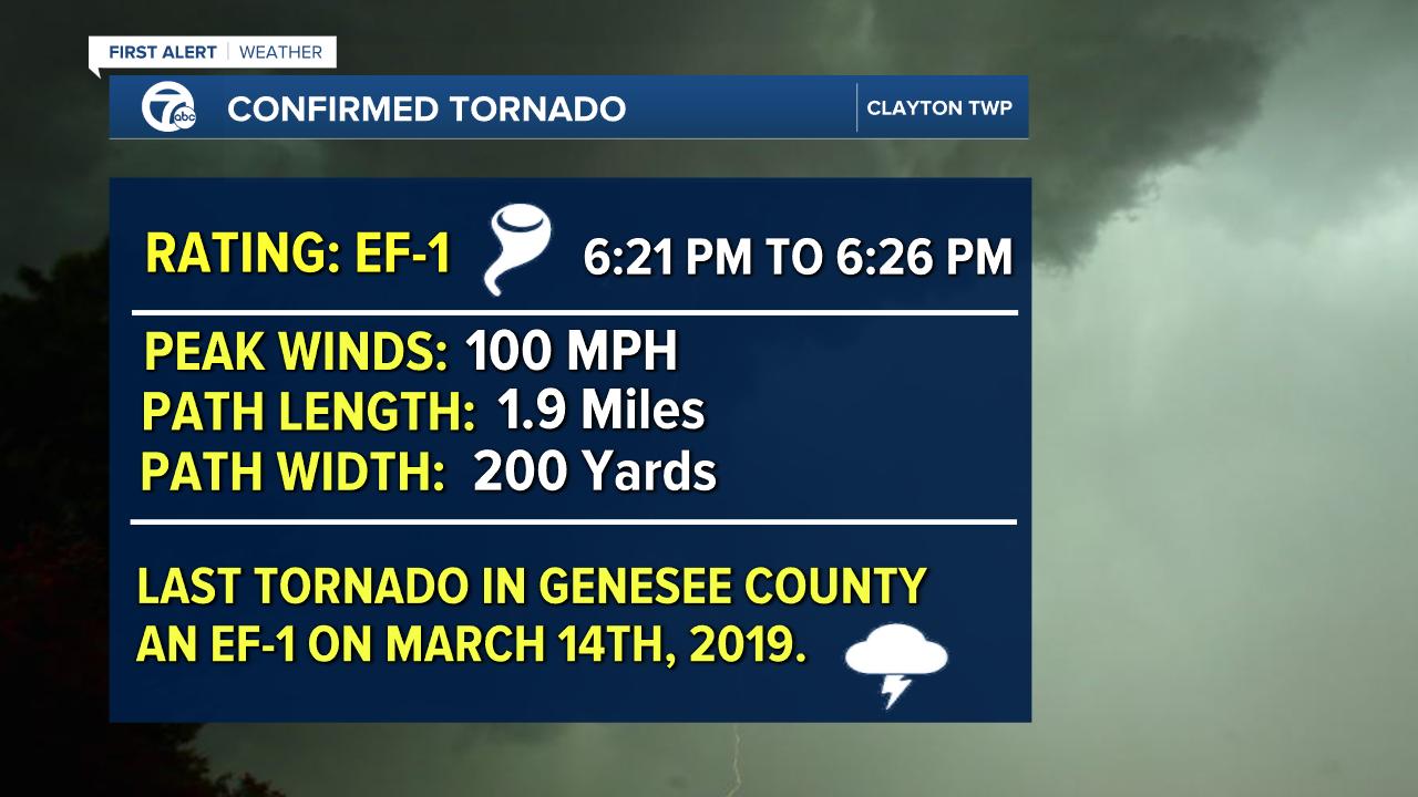 Tornado Survey One - Mike.png