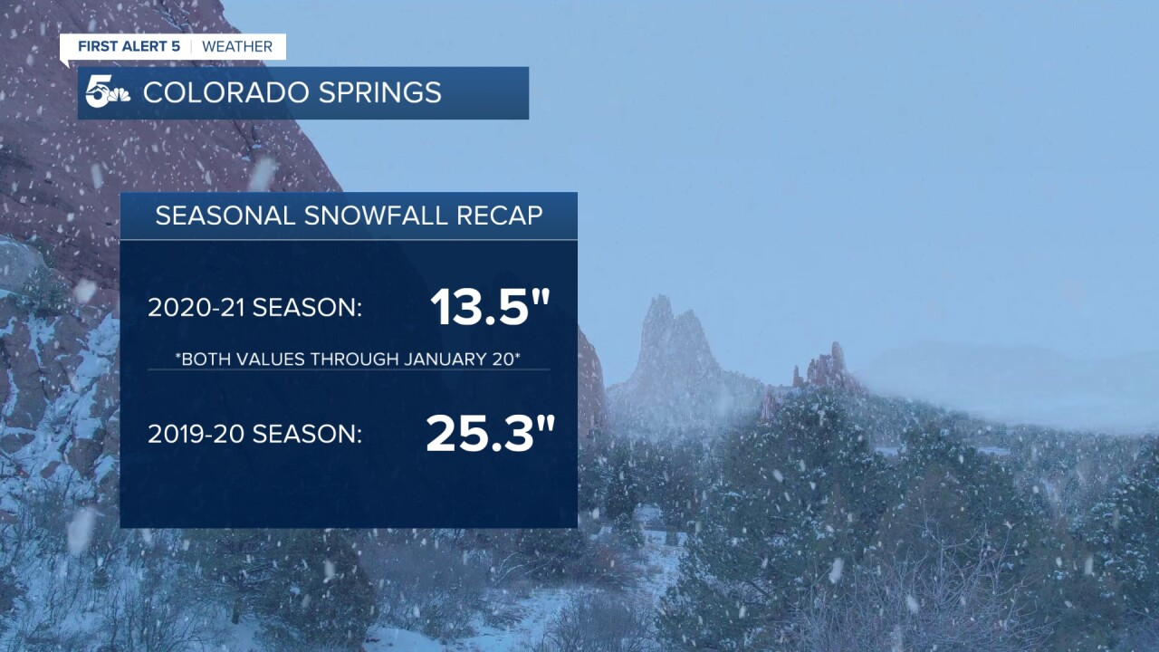 Seasonal snowfall recap