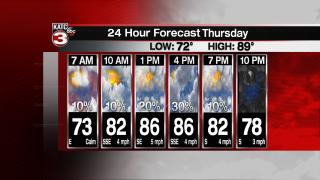 24 Hour Forecast - 7 AM Rob.png