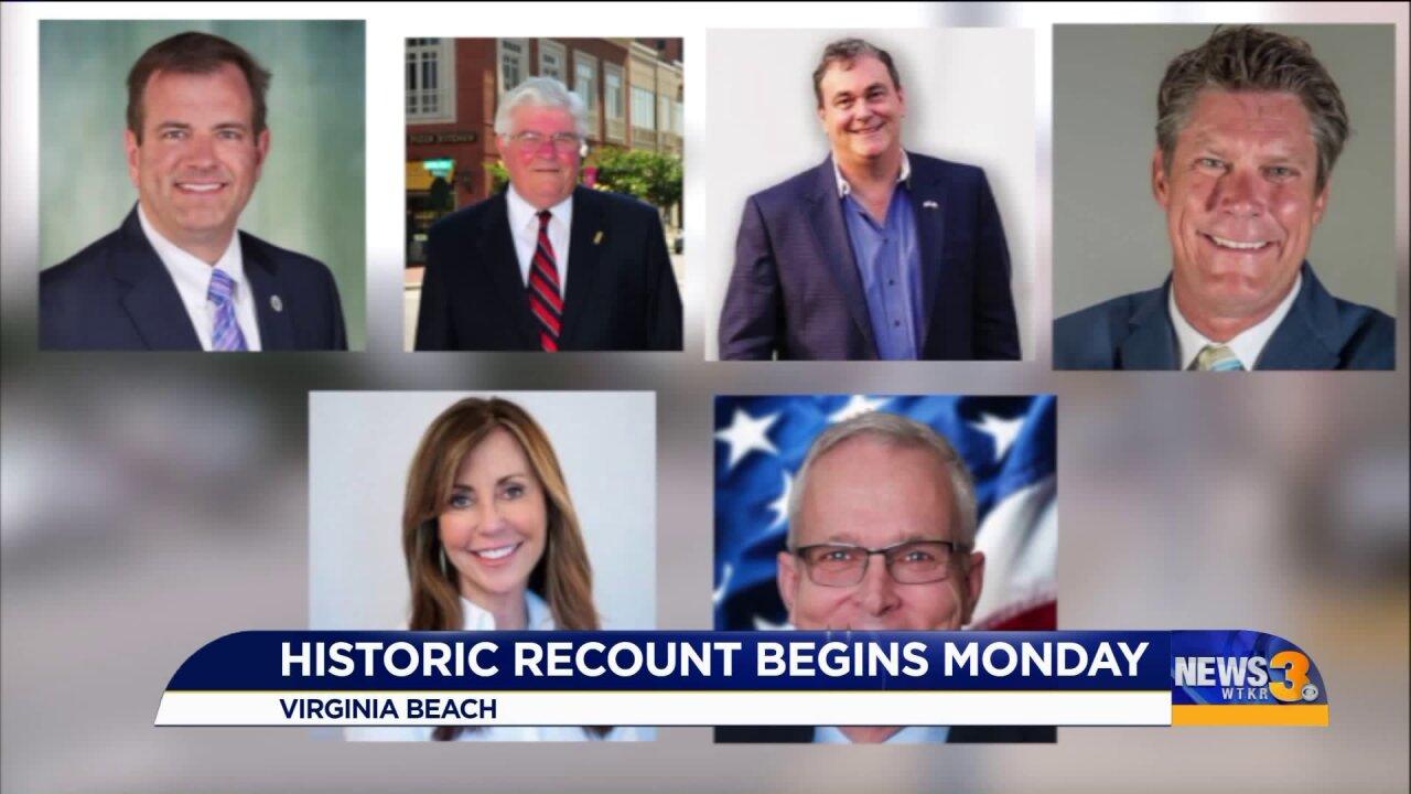 Historic recount for three Virginia Beach City Council races set to beginMonday