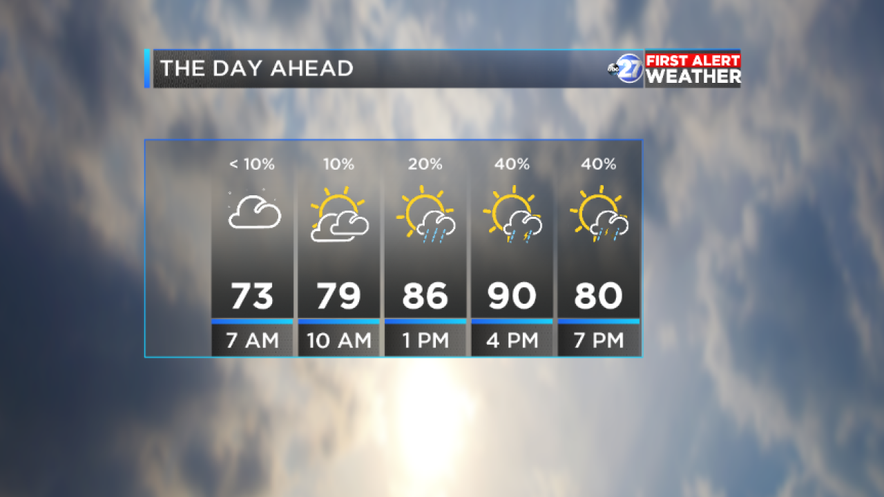 Tuesday Day Planner (10/02/2018)