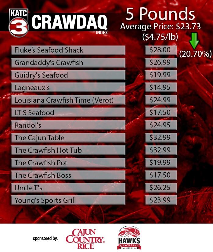 CRAWDAQ 3-19 (2).jpg