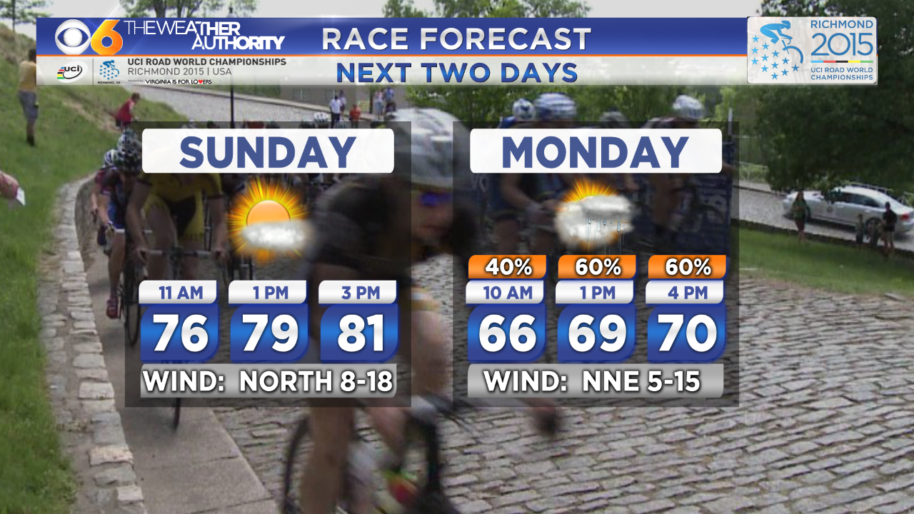 UCI Races Weather: Cool with some showersMonday