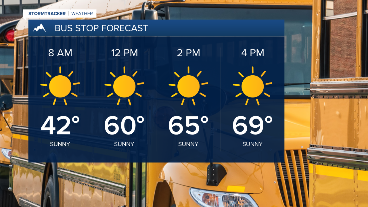 A cooler bus stop forecast for Wednesday morning