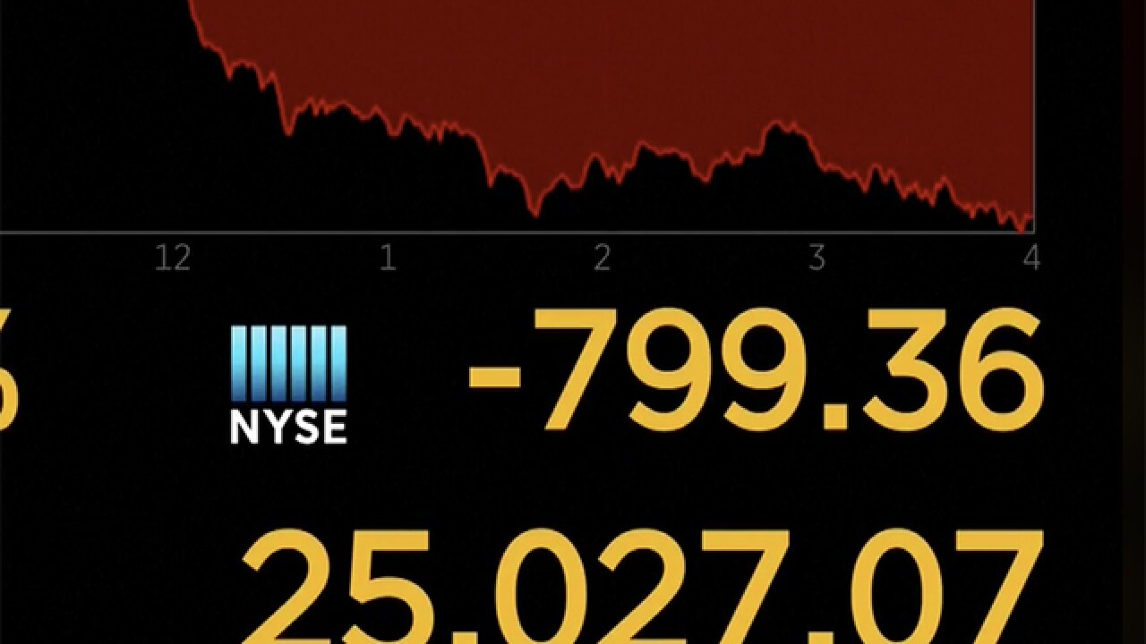 Stocks suffer on Wall Street; Dow plunges nearly 800 points