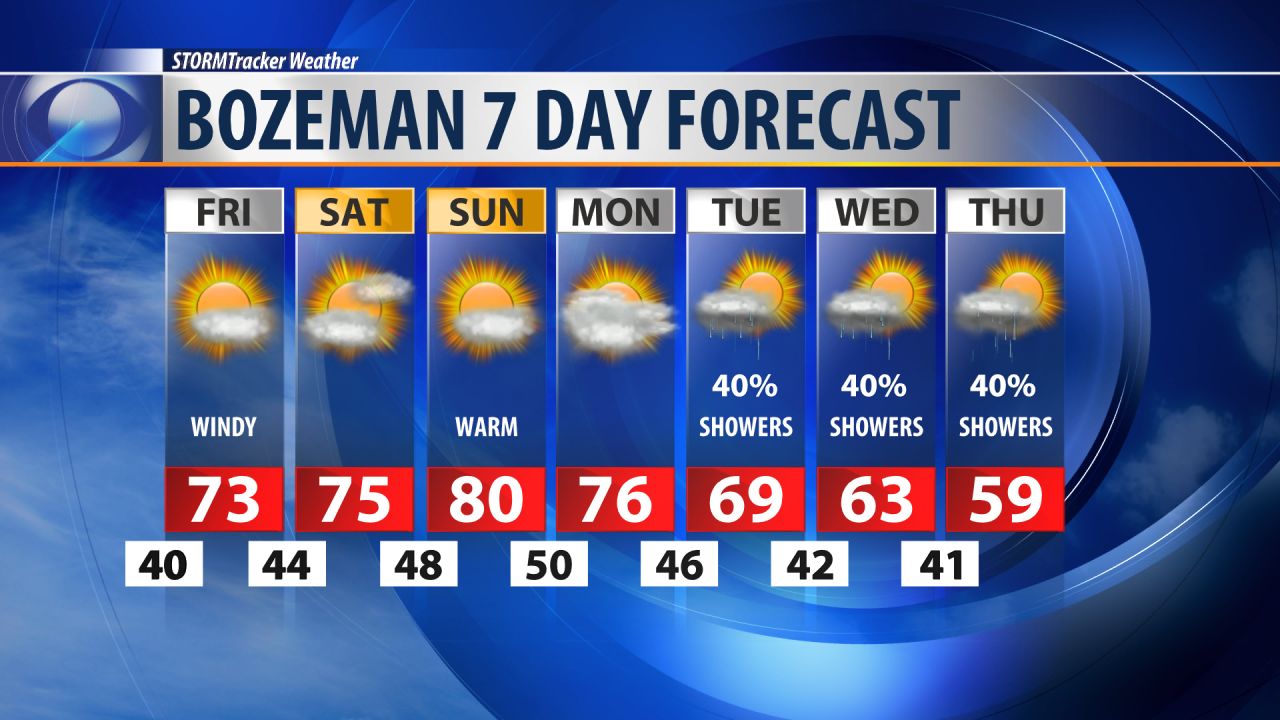 Nice break in the weather heading into the weekend
