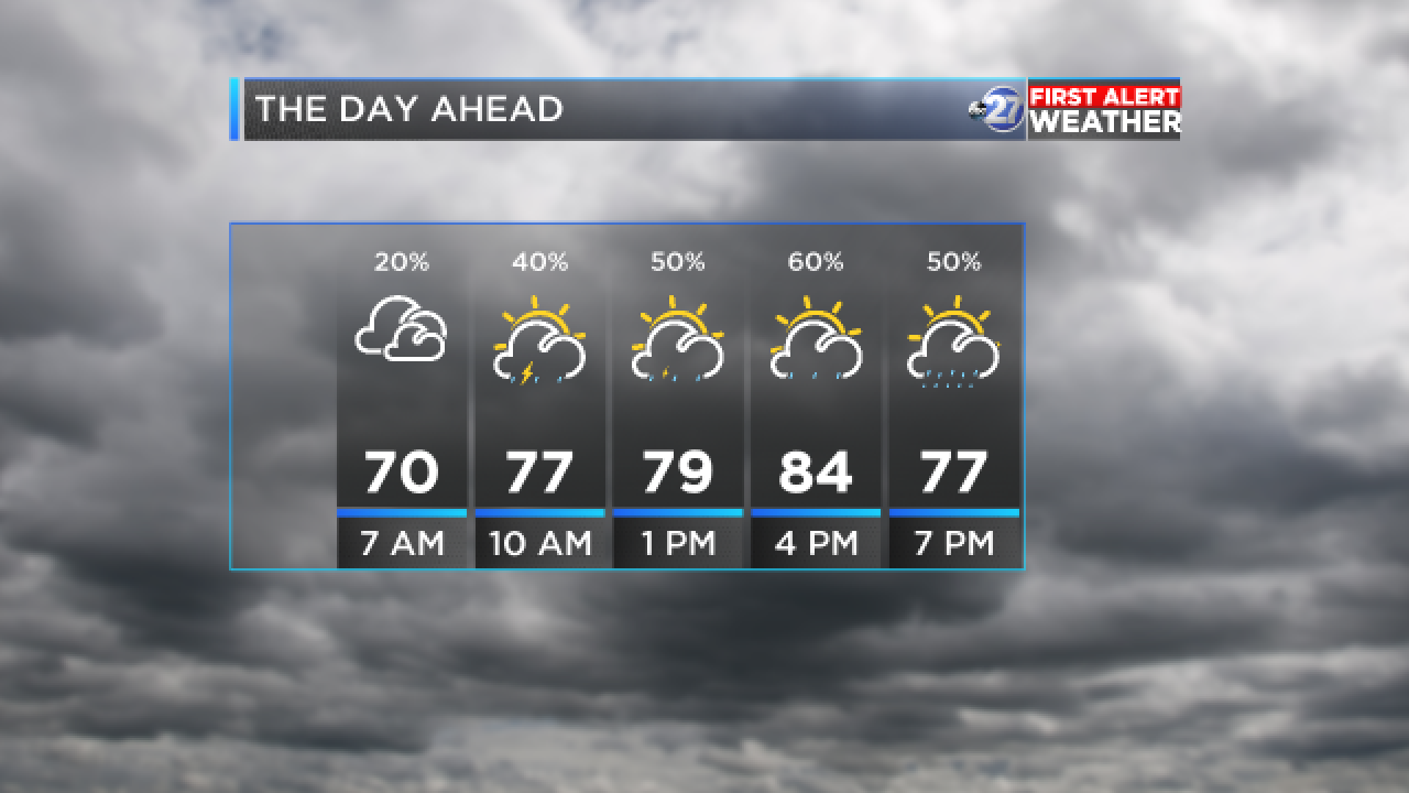 Monday Day Planner (05/14/2018)