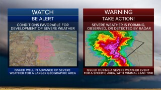 Severe weather watch vs. warning