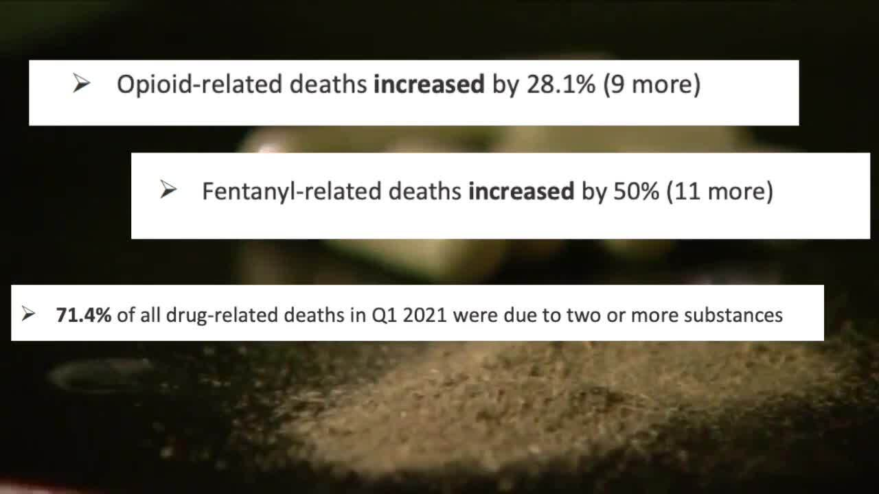 Specific drug-related deaths information from 2021