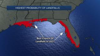 2021 Landfall Targets