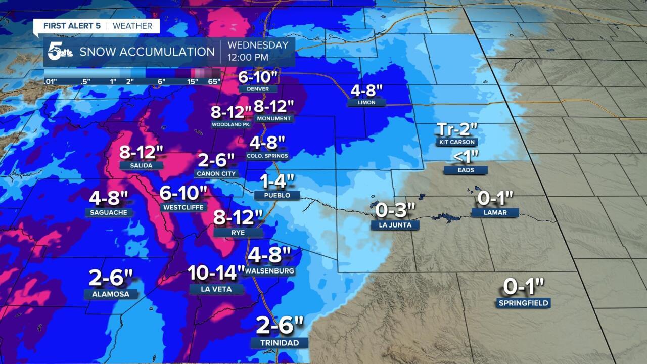 Snowfall estimations