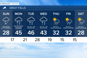 Great Falls 7 Day PM.png