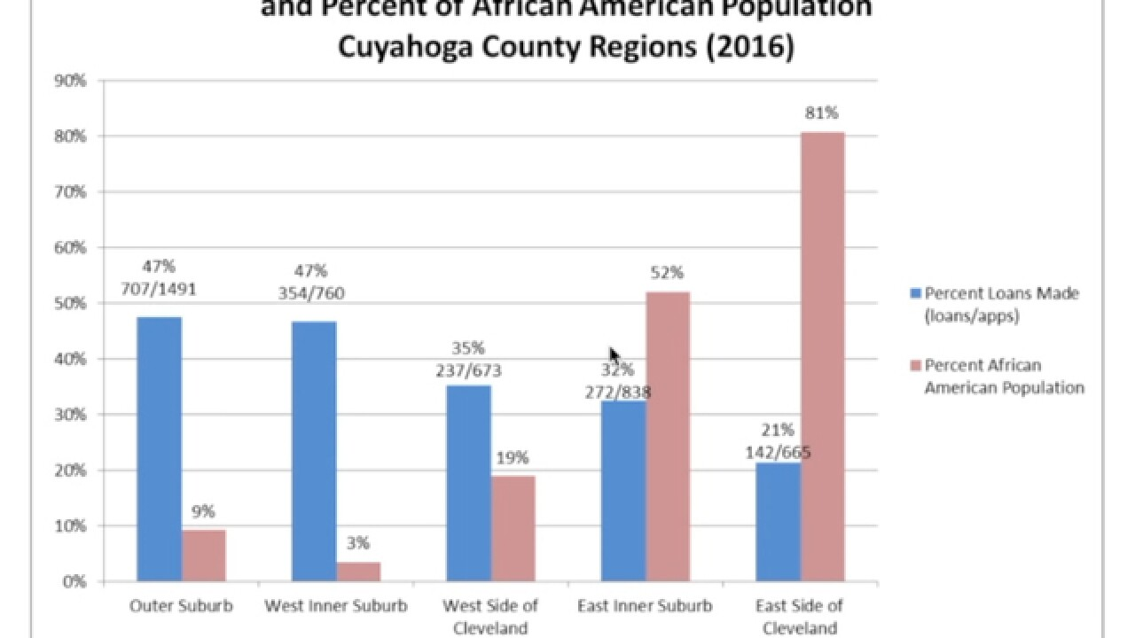 CLE east, inner ring suburbs show slow recovery