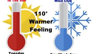 110° Warmup In One Week