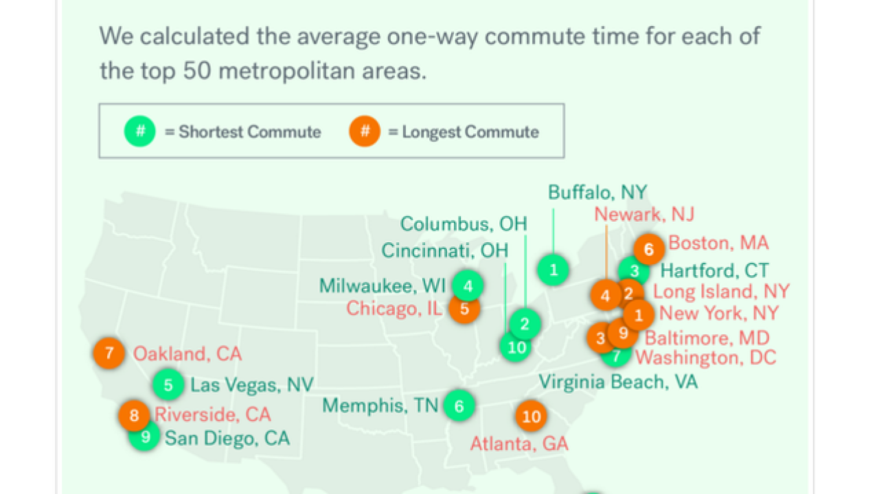 Ohio cities top list of shortest commutes
