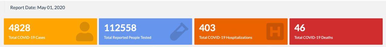 Friday coronavirus numbers in Utah