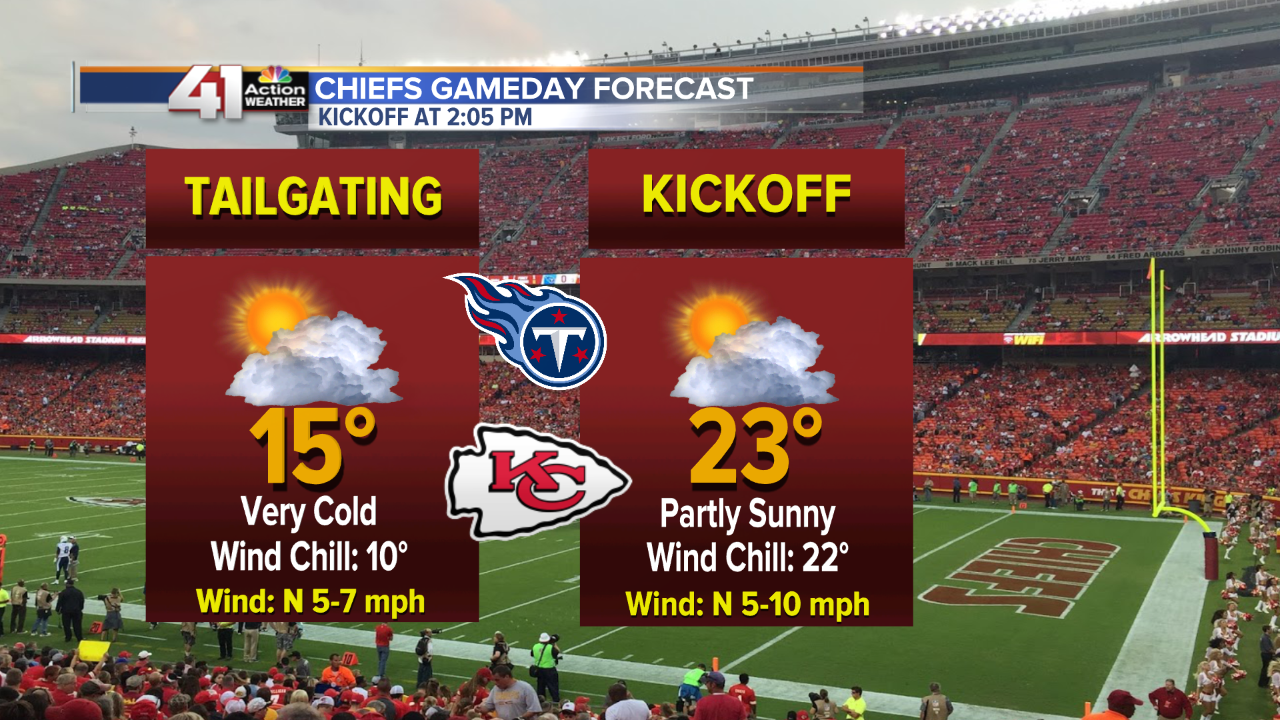 Chiefs Forecast Day.png