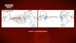 Aerosol particles coronavirus.jpg