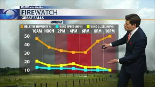 Montana Ag Network Weather: April 15th