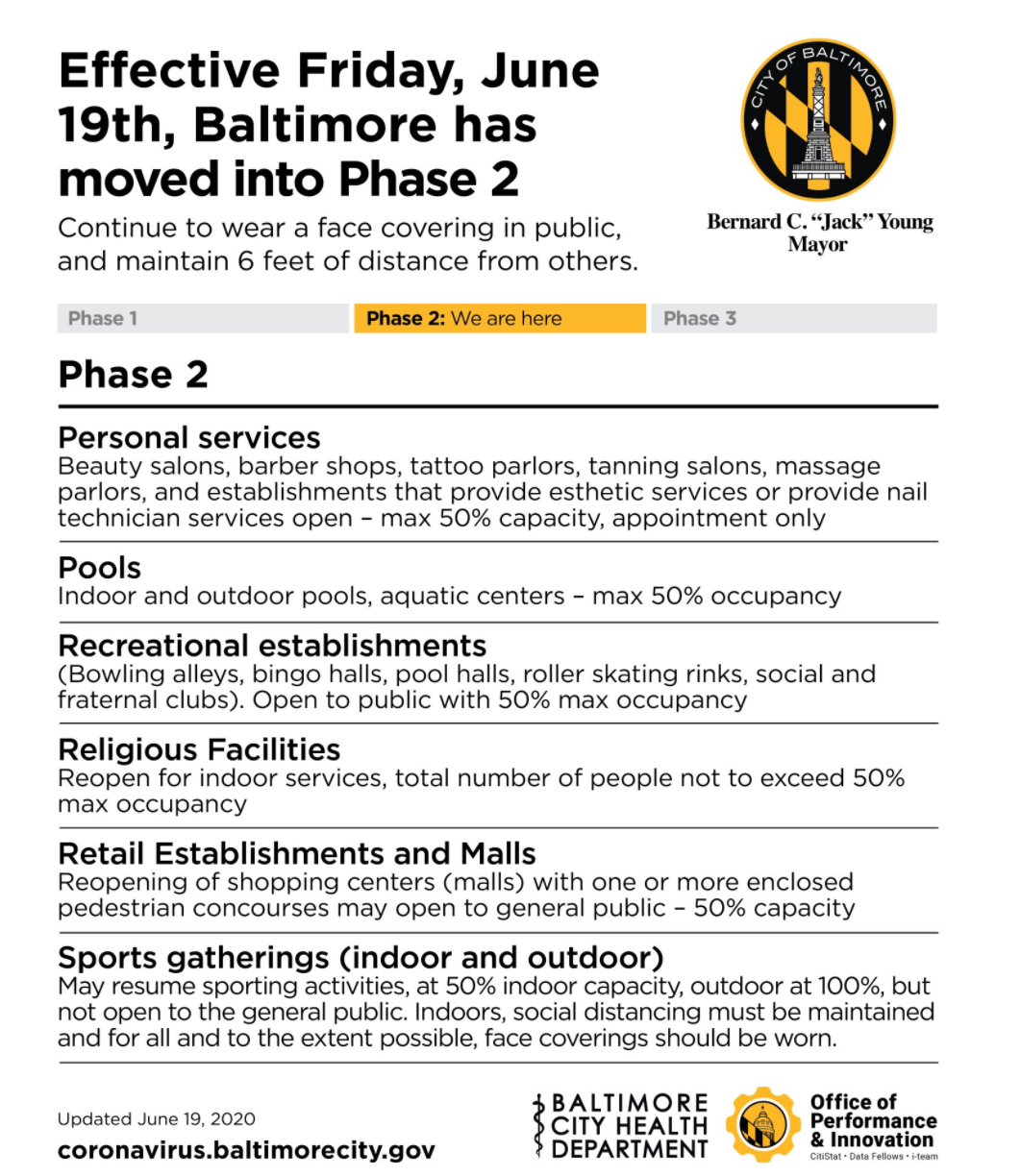 Baltimore Phase 2 continued