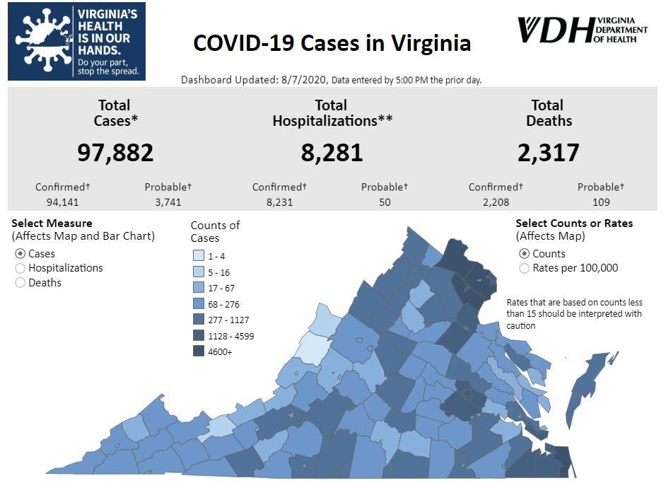 Virginia Department of Health August 7.JPG