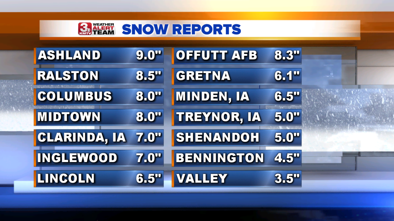 Snow Reports 2 Columns B.png
