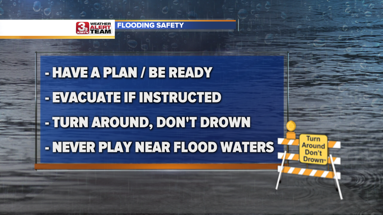 Flooding Safety.png