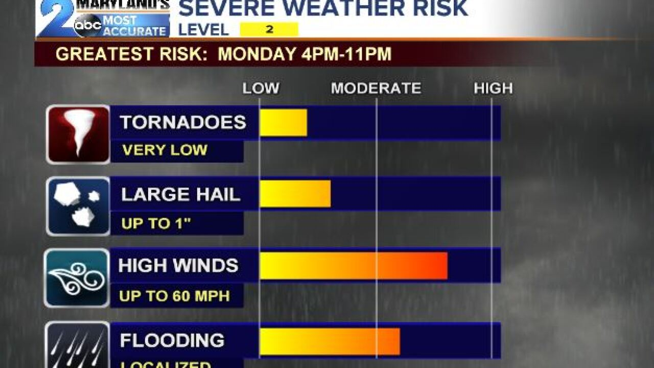 Monday's Severe Weather Breakdown