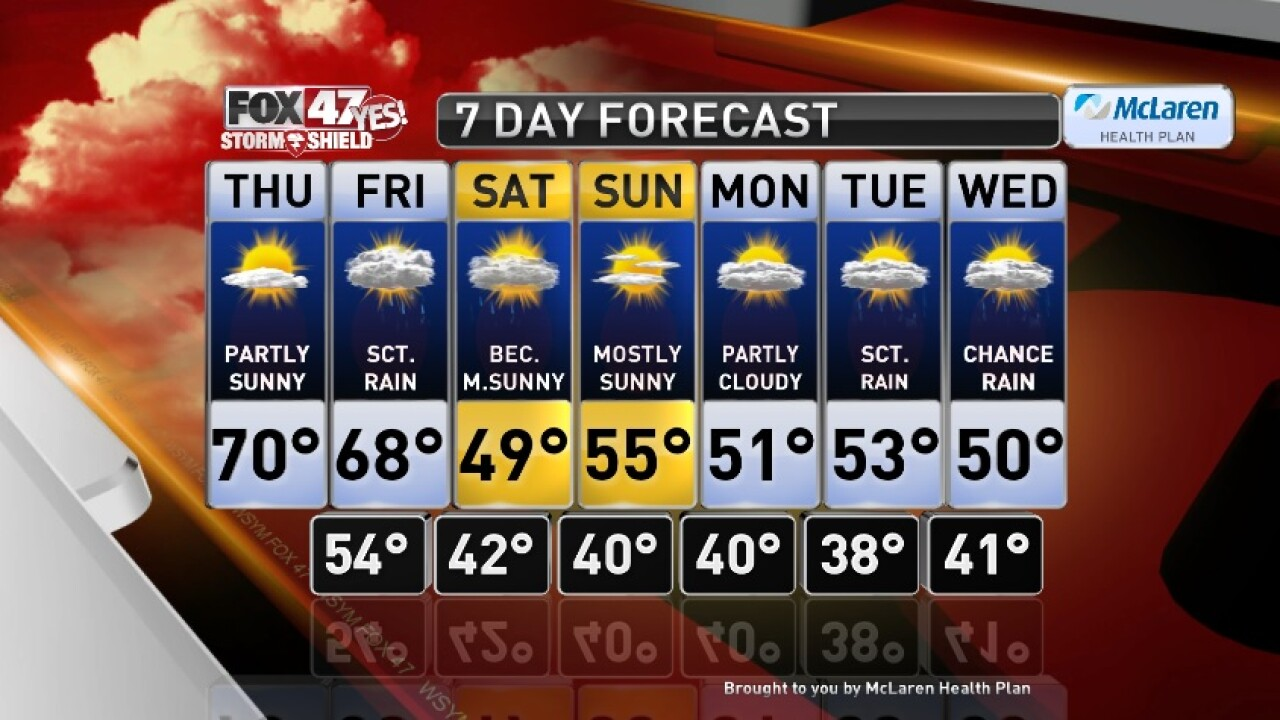 Claire's Forecast 10-10