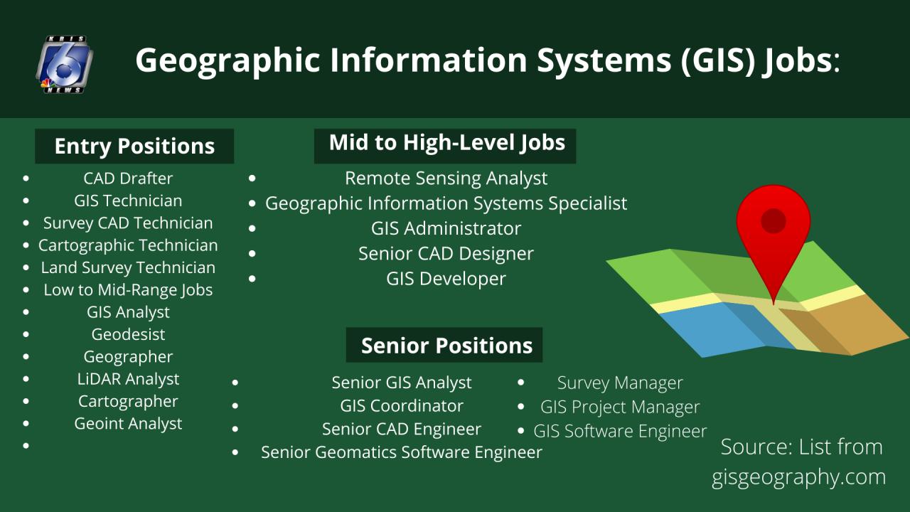 GIS jobs.png