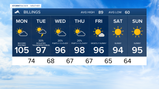 7 Day AM Billings MON 7-19-21.png