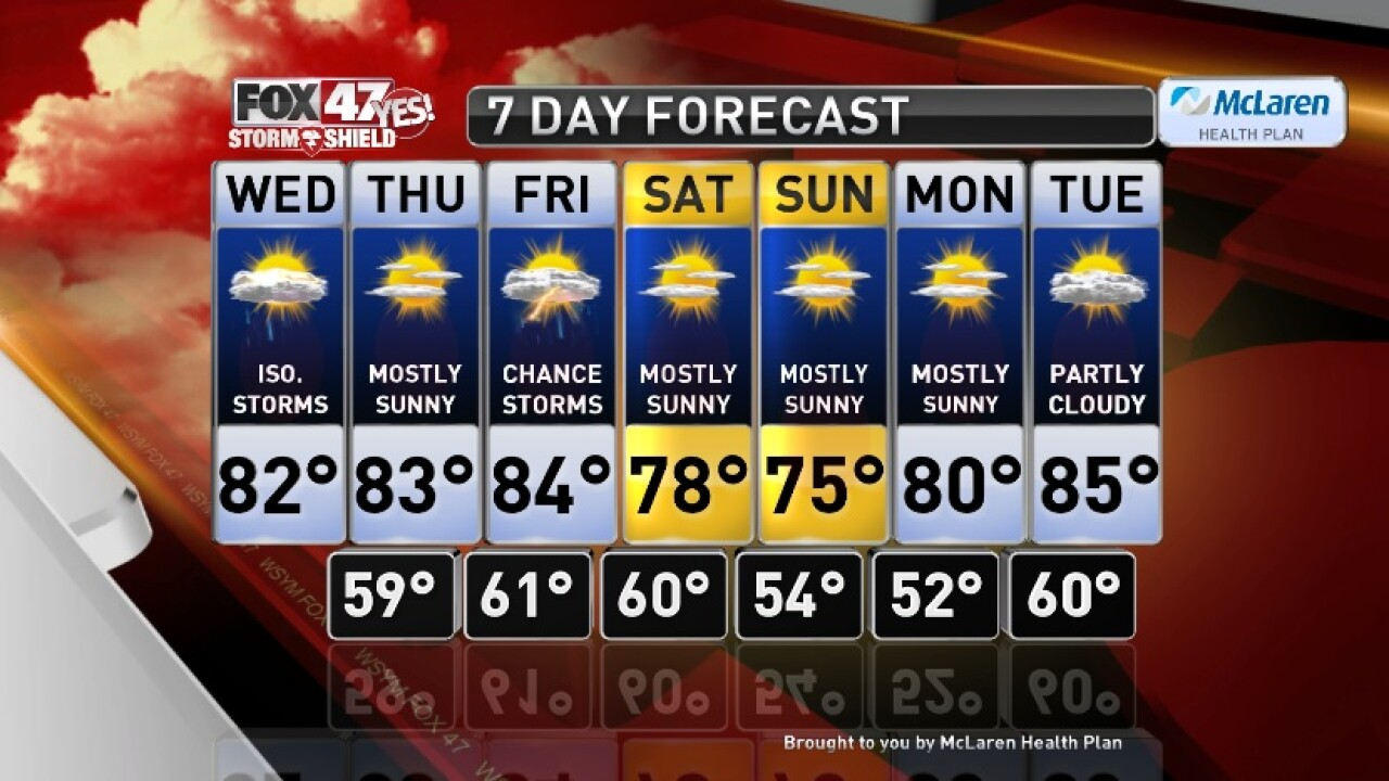 Claire's Forecast 6-3