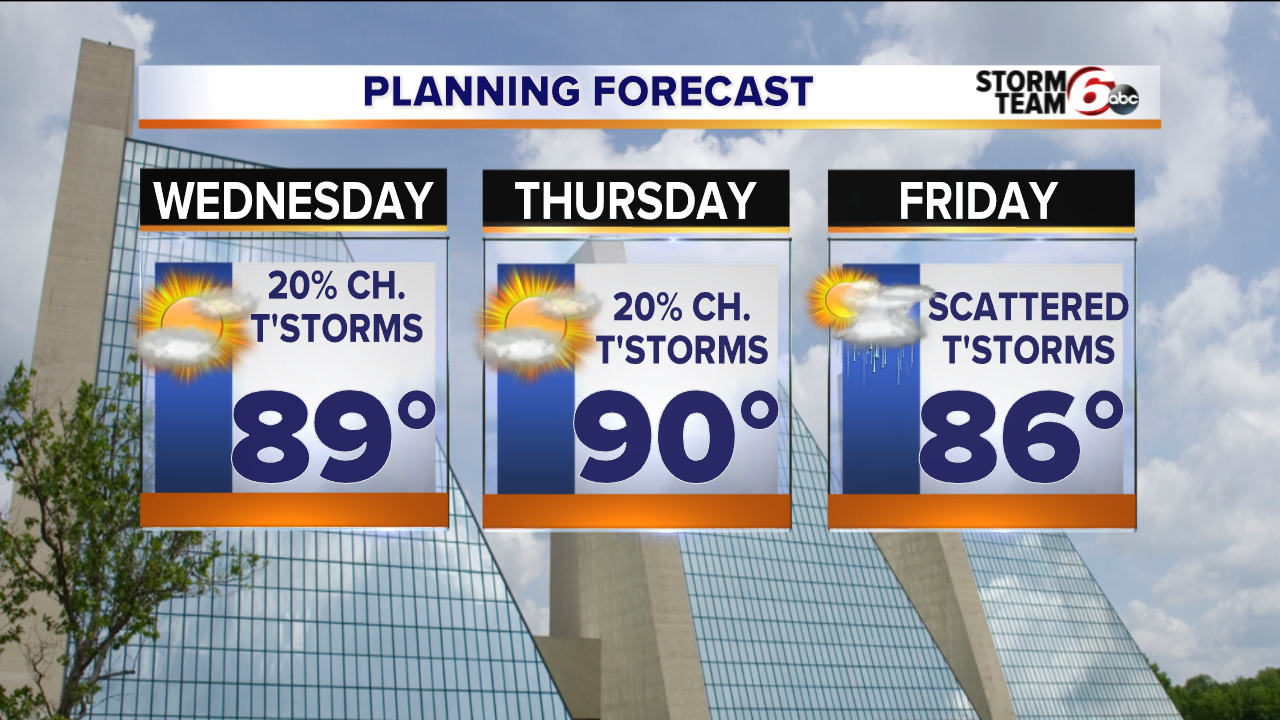 T'Storms Friday  Cooler, less humid Saturday