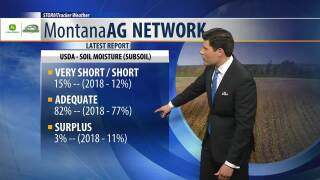 Montana Ag Network Weather: May 22nd