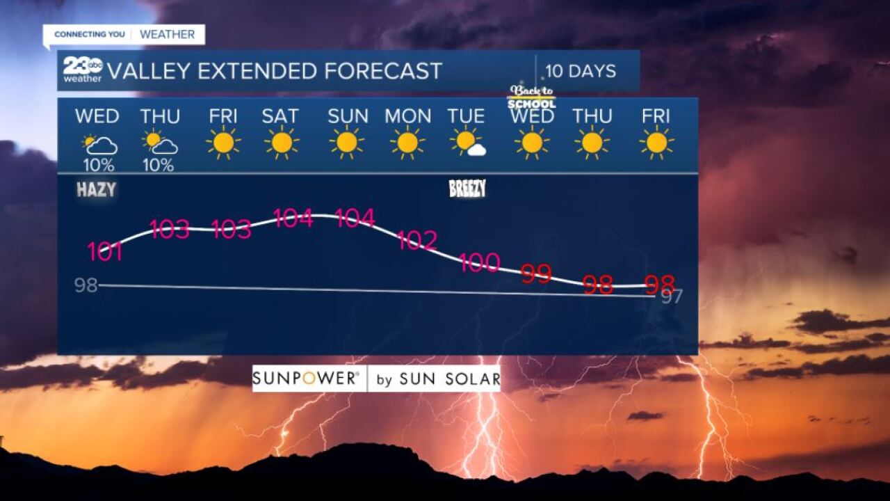 Valley 10-day forecast 8/11/2021