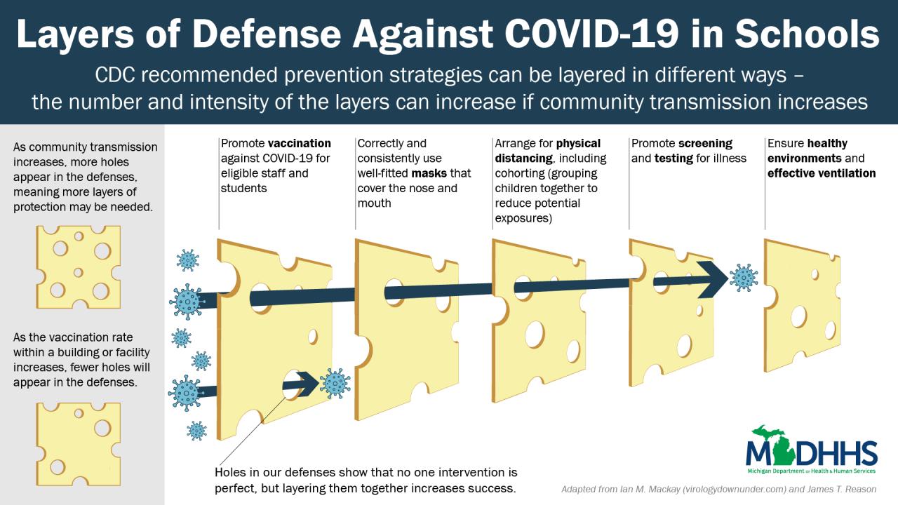 COVID-19_in_Schools_Defense_Layering-07_728816_7.png