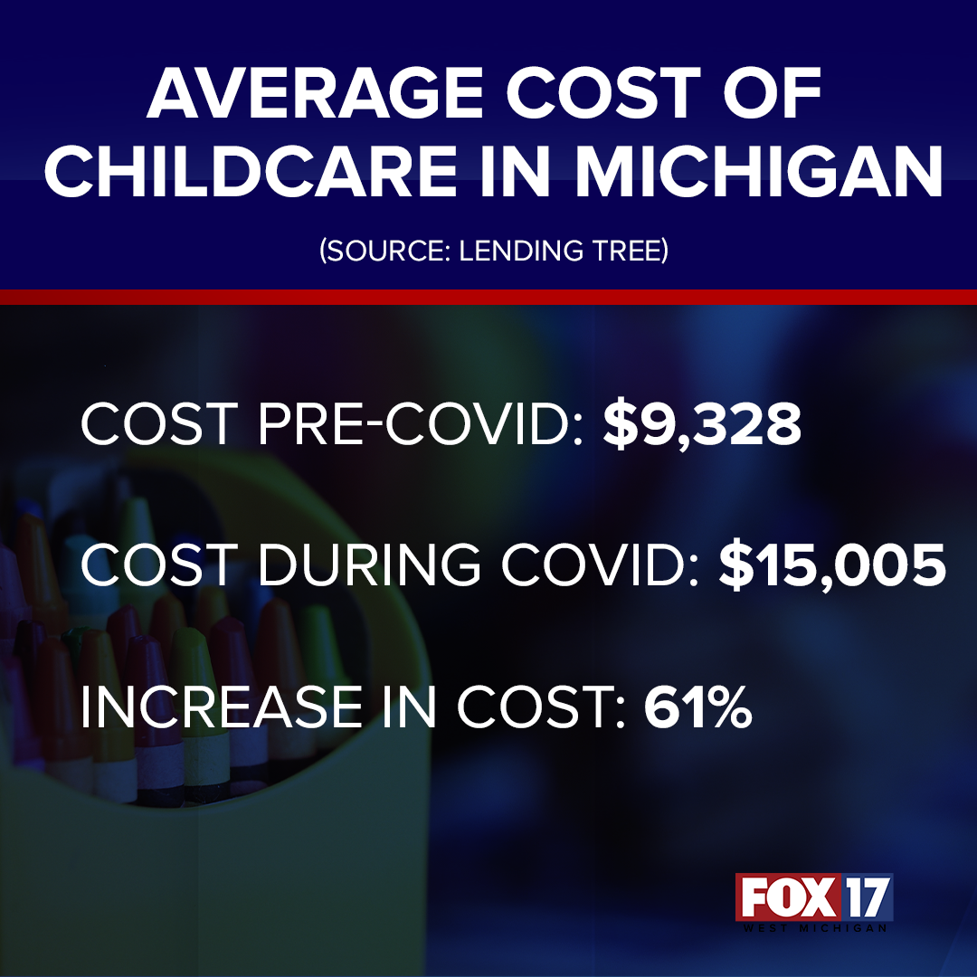 Childcare in Michigan Social.png