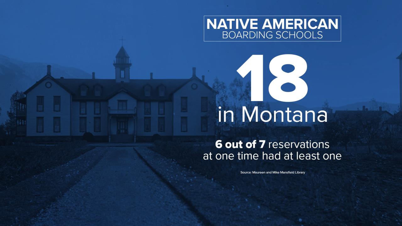 MT Native Boarding Schools gfx